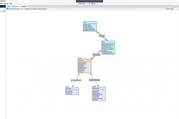 DataHub - shown in Domain Model