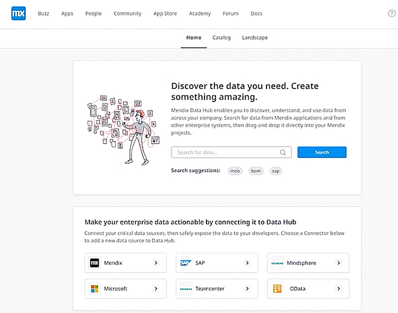 Mendix Data Hub - Sources and Discovery Process